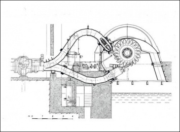 Fig-1-Pelton-orizzontale